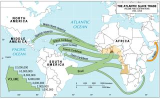 Atlantic-Slave-Trade PICTURE